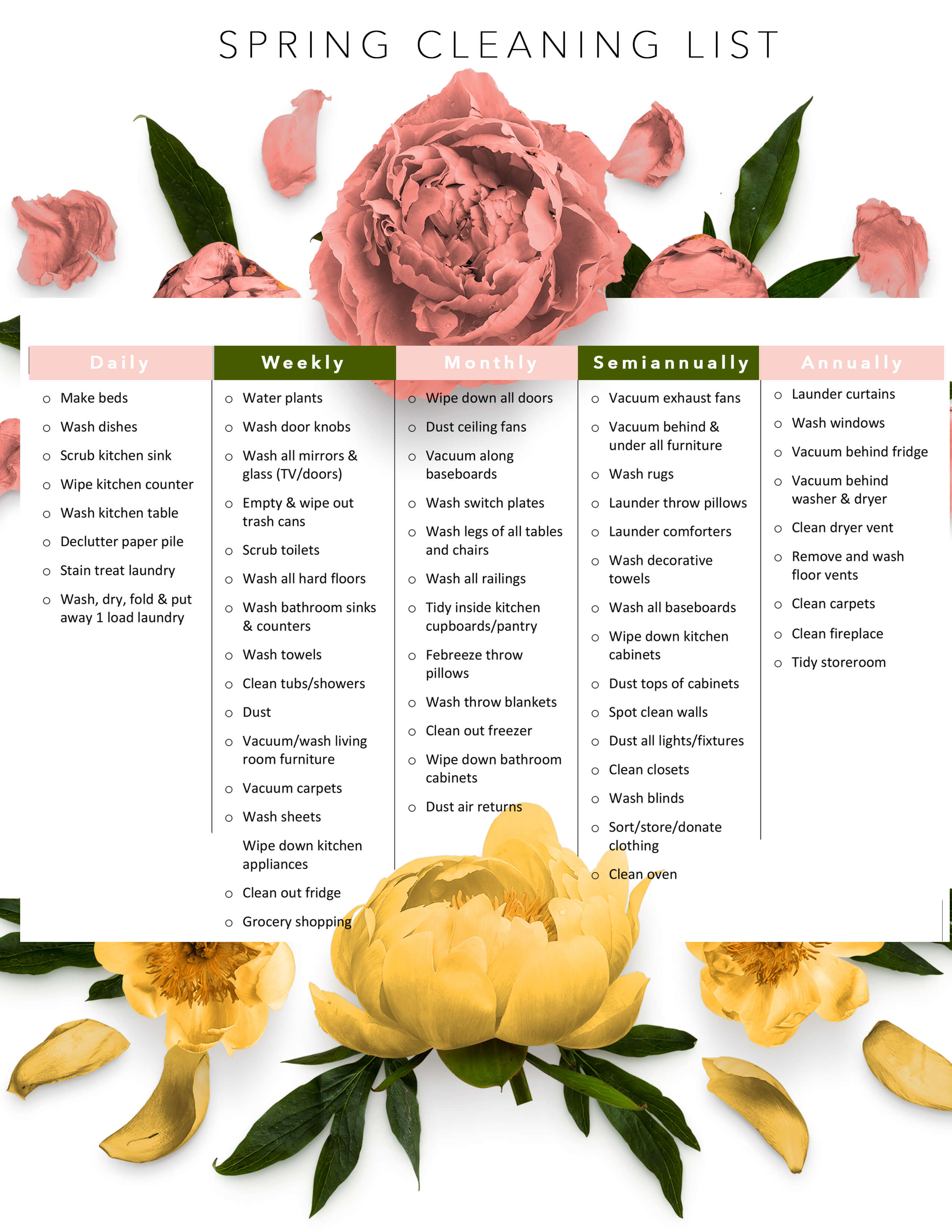 Free Spring Cleaning List Slc Moms